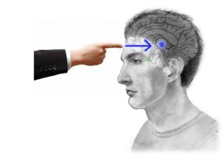 Упражнения для развитие ясновидения